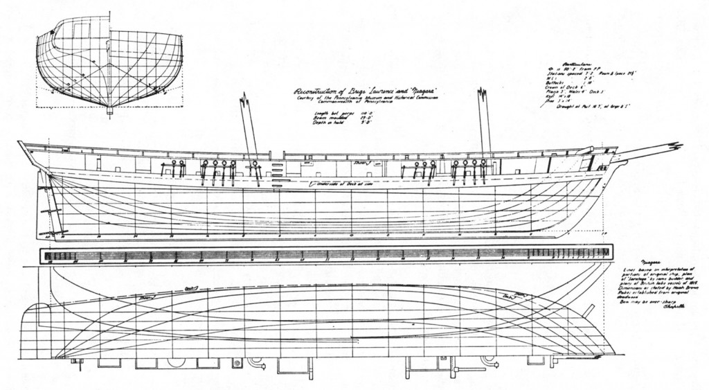 A reconstruction of the brig Lawrence and Niagara. Source: Howard I. Chapelle, The History of the American Sailing Navy, New York: W.W. Norton, 1949) p. 271 (by permission W.W. Norton)