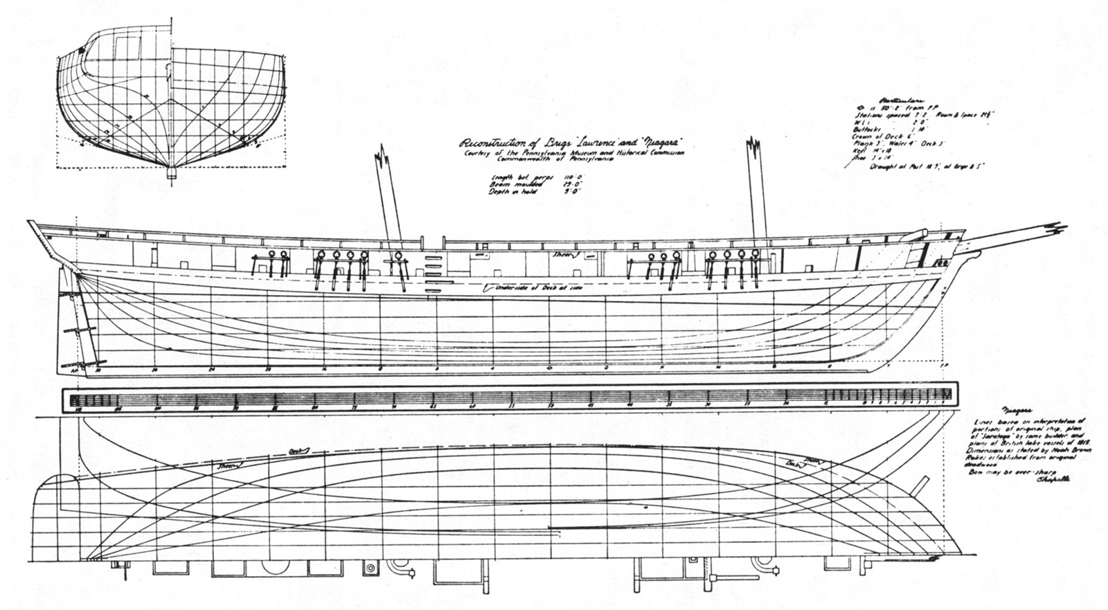 Battle of Lake Erie: Building the Fleet in the Wilderness | Naval Historical Foundation