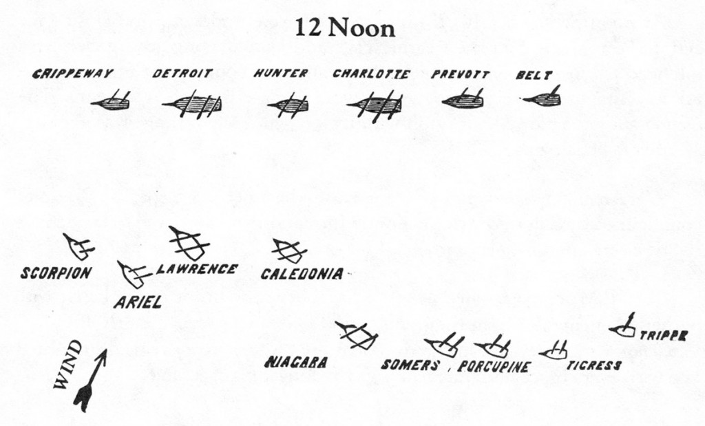 British and American squadrons at the beginning of the Battle of Lake Erie. Source: Theodore Roosevelt, The Naval War of 1812, 6th ed. (New York: G.P. Putnam's Sons, 1897)