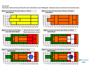 The bane of my existence: Graphing LEGO Ships in Microsoft Excel.