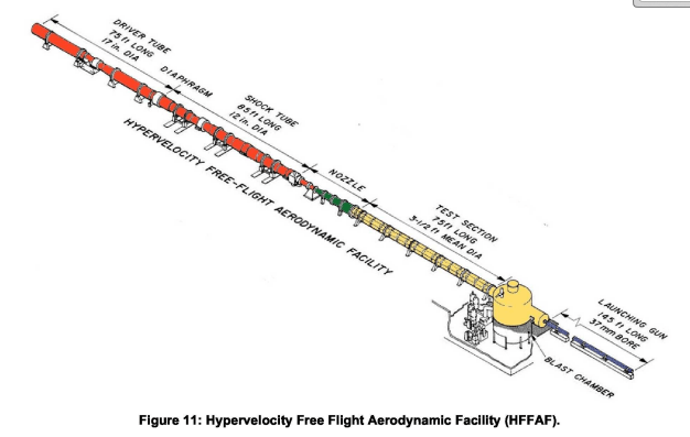 A drawing of the HFFAF. (NASA)